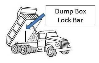 Dump Truck and Trailer Safety – Ag Safety and Health